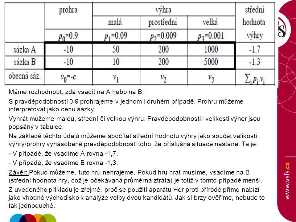 Máme rozhodnout, zda vsadit na A nebo na B. S pravděpodobností 0,9 prohrajeme v jednom i druhém případě. Prohru můžeme interpretovat jako cenu sázky.