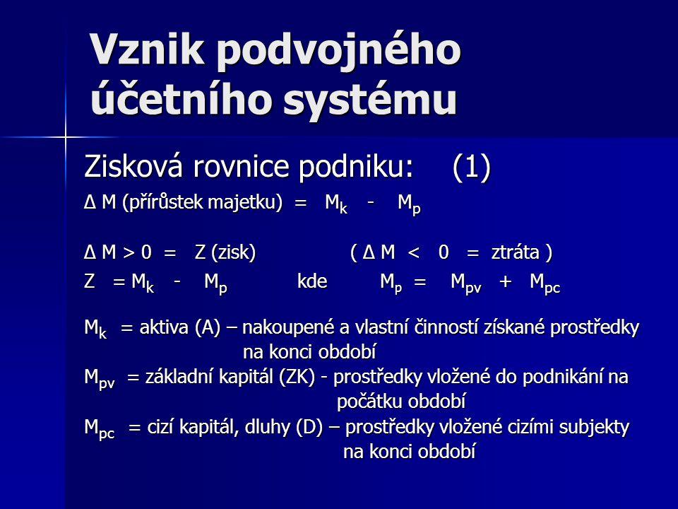 Vznik podvojného účetního systému Zisková rovnice podniku: Zisková rovnice podniku: Z = M k - ( M pv + M pc ) pak: Z = A - ZJ - D a odtud bilanční rovnice: A = ZJ + D + Z A = ZJ + D + Z
