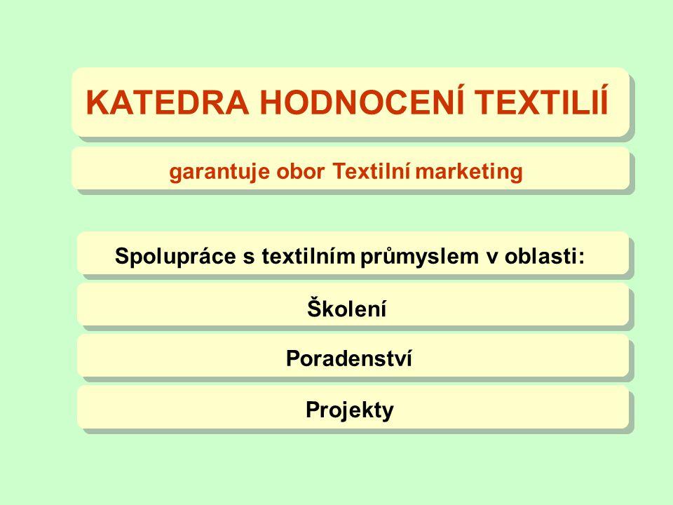 KATEDRA HODNOCENÍ TEXTILIÍ garantuje obor Textilní marketing Školení Poradenství Projekty Spolupráce s textilním průmyslem v oblasti:
