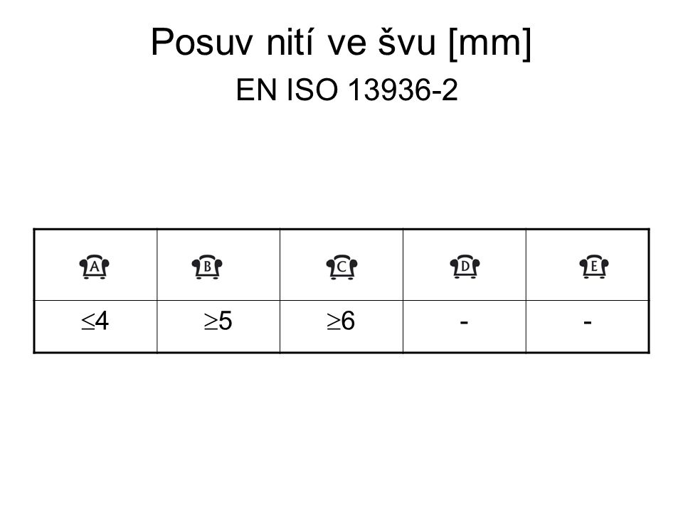 Pevnost při protlaku [kPa] EN ISO 13938-1  600  400  200 --