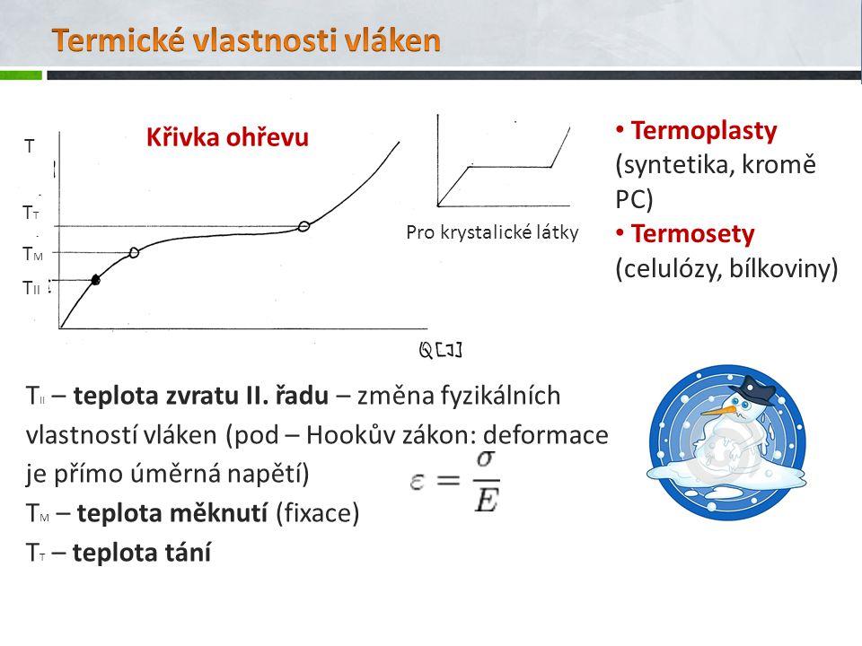 T II TMTM T T Termoplasty (syntetika, kromě PC) Termosety (celulózy, bílkoviny) Pro krystalické látky T II – teplota zvratu II. řadu – změna fyzikální