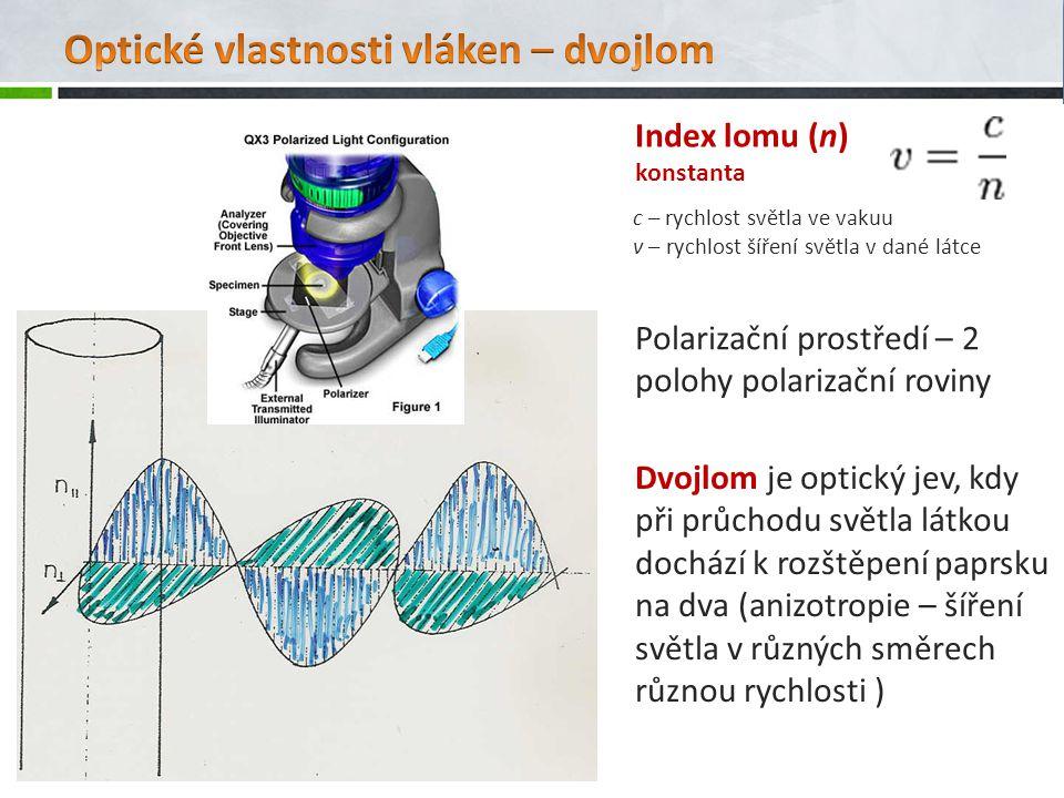 Polarizační prostředí – 2 polohy polarizační roviny Dvojlom je optický jev, kdy při průchodu světla látkou dochází k rozštěpení paprsku na dva (anizot