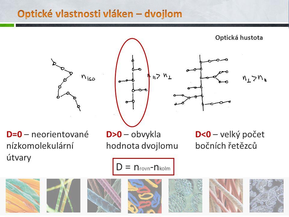 D=0 – neorientované nízkomolekulární útvary D>0 – obvykla hodnota dvojlomu D<0 – velký počet bočních řetězců D = n rovn -n kolm Optická hustota