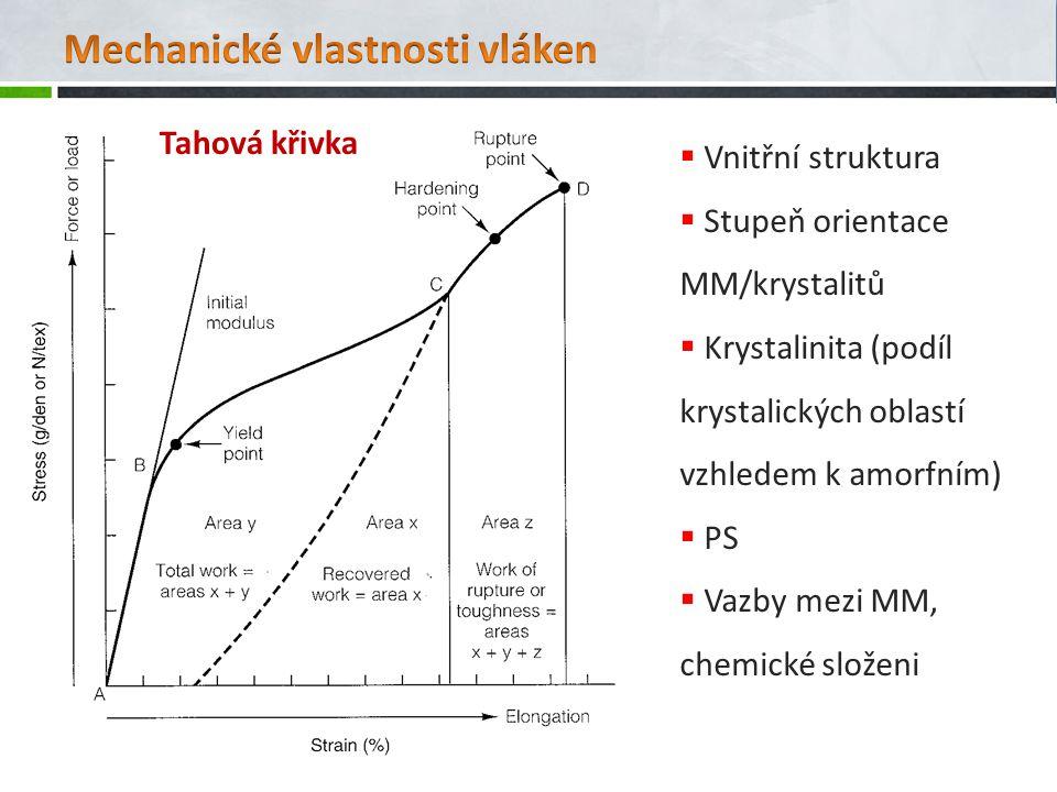  Vnitřní struktura  Stupeň orientace MM/krystalitů  Krystalinita (podíl krystalických oblastí vzhledem k amorfním)  PS  Vazby mezi MM, chemické s