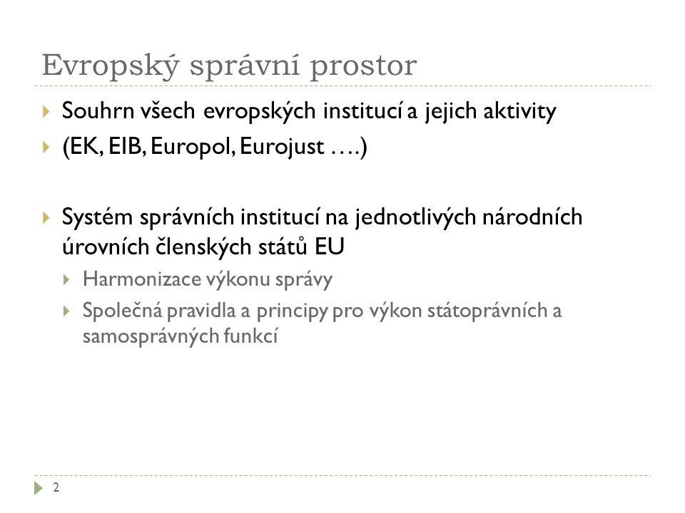 Evropský správní prostor 2  Souhrn všech evropských institucí a jejich aktivity  (EK, EIB, Europol, Eurojust ….)  Systém správních institucí na jed