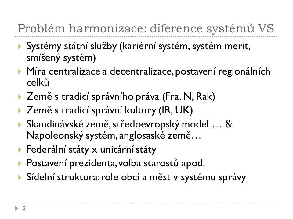Problém harmonizace: diference systémů VS 3  Systémy státní služby (kariérní systém, systém merit, smíšený systém)  Míra centralizace a decentraliza