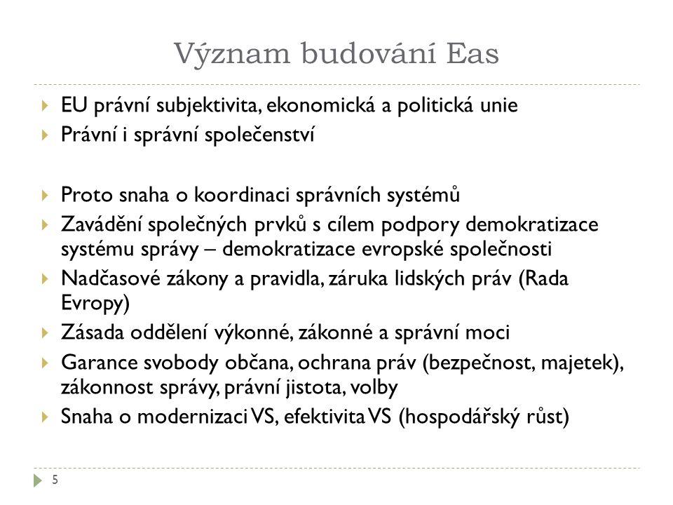 Význam budování Eas  EU právní subjektivita, ekonomická a politická unie  Právní i správní společenství  Proto snaha o koordinaci správních systémů