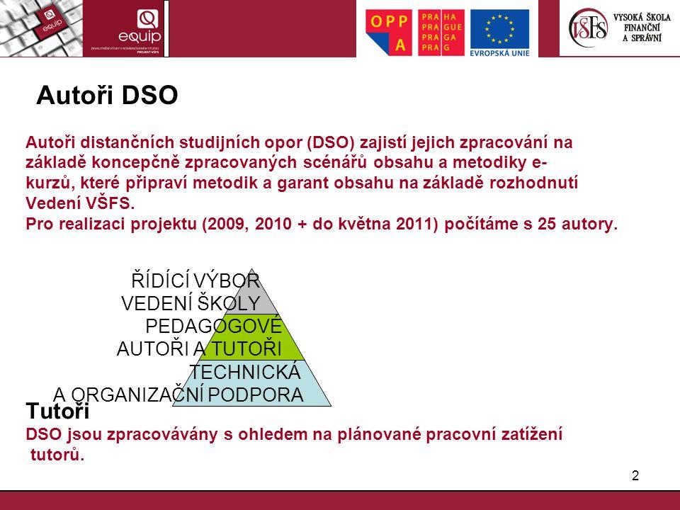 2 Autoři DSO Autoři distančních studijních opor (DSO) zajistí jejich zpracování na základě koncepčně zpracovaných scénářů obsahu a metodiky e- kurzů, které připraví metodik a garant obsahu na základě rozhodnutí Vedení VŠFS.
