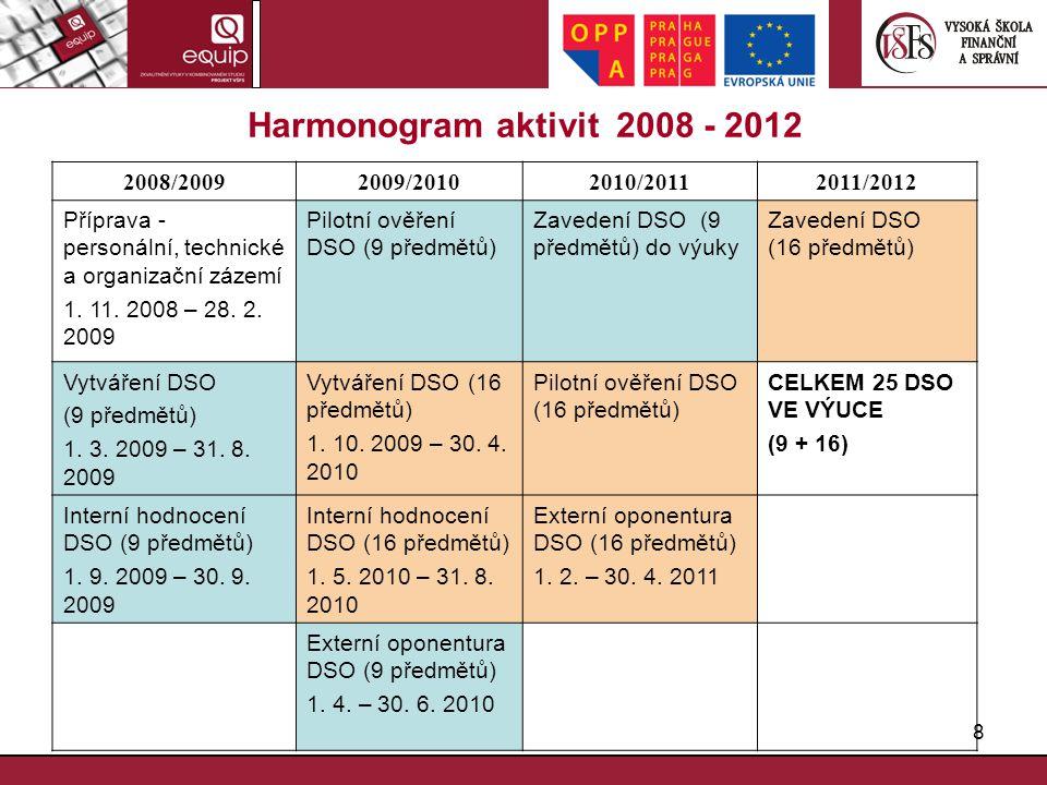 8 Harmonogram aktivit 2008 - 2012 2008/20092009/20102010/20112011/2012 Příprava - personální, technické a organizační zázemí 1. 11. 2008 – 28. 2. 2009
