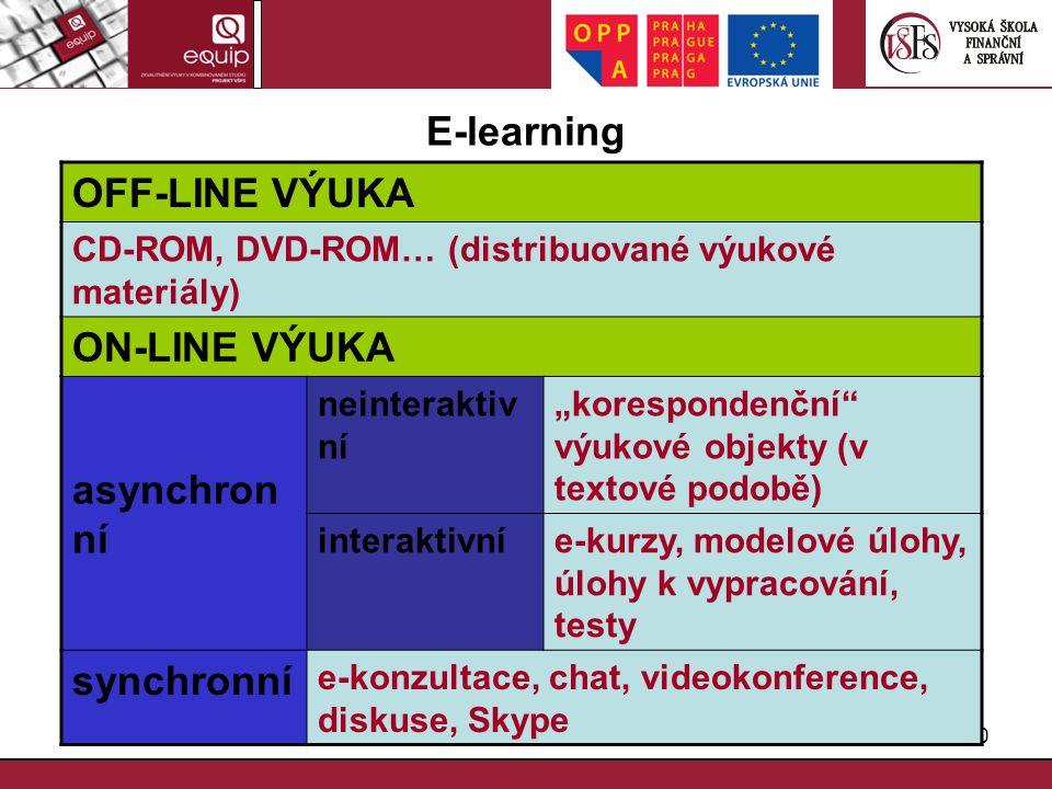 """30 E-learning OFF-LINE VÝUKA CD-ROM, DVD-ROM… (distribuované výukové materiály) ON-LINE VÝUKA asynchron ní neinteraktiv ní """"korespondenční"""" výukové ob"""