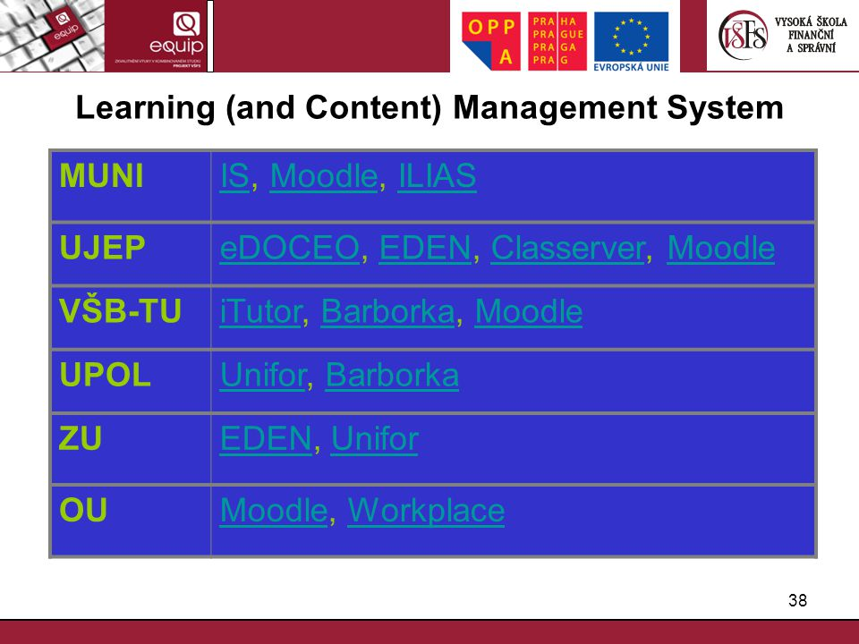 38 Learning (and Content) Management System MUNIISIS, Moodle, ILIASMoodleILIAS UJEPeDOCEOeDOCEO, EDEN, Classerver, MoodleEDENClasserverMoodle VŠB-TUiT