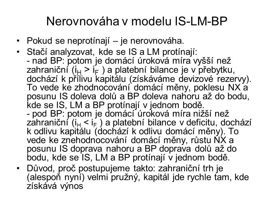 Nerovnováha v modelu IS-LM-BP Pokud se neprotínají – je nerovnováha. Stačí analyzovat, kde se IS a LM protínají: - nad BP: potom je domácí úroková mír
