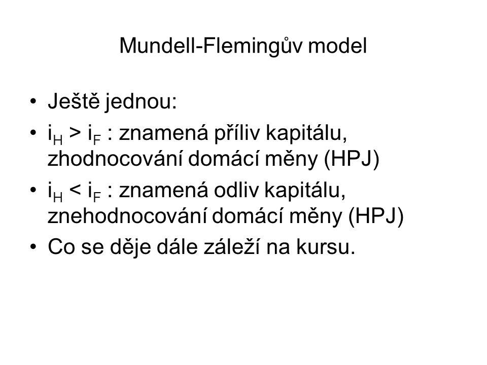 Mundell-Flemingův model Ještě jednou: i H > i F : znamená příliv kapitálu, zhodnocování domácí měny (HPJ) i H < i F : znamená odliv kapitálu, znehodno