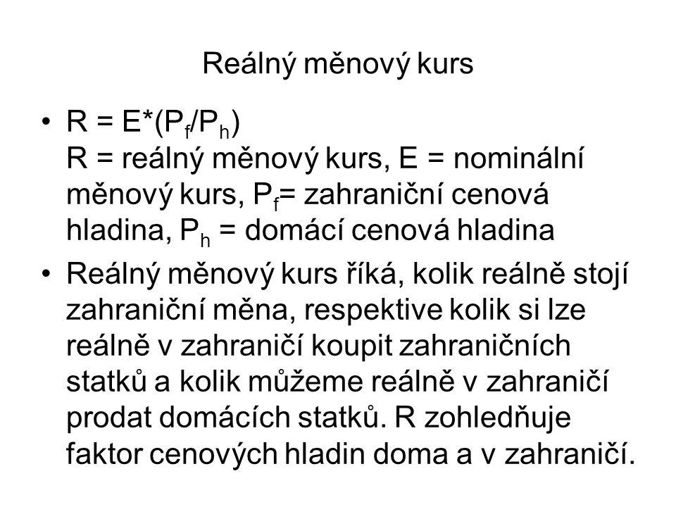 Reálný měnový kurs R = E*(P f /P h ) R = reálný měnový kurs, E = nominální měnový kurs, P f = zahraniční cenová hladina, P h = domácí cenová hladina R