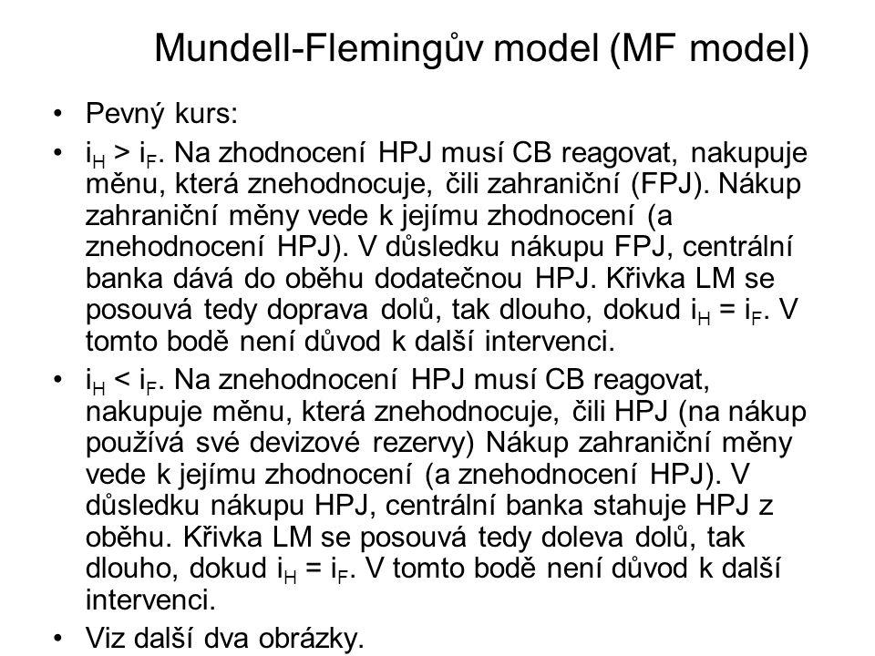 Mundell-Flemingův model (MF model) Pevný kurs: i H > i F. Na zhodnocení HPJ musí CB reagovat, nakupuje měnu, která znehodnocuje, čili zahraniční (FPJ)