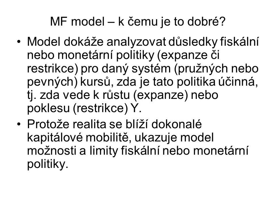 MF model – k čemu je to dobré? Model dokáže analyzovat důsledky fiskální nebo monetární politiky (expanze či restrikce) pro daný systém (pružných nebo