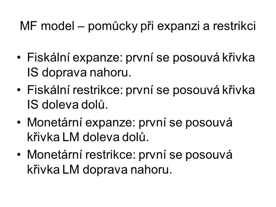 MF model – pomůcky při expanzi a restrikci Fiskální expanze: první se posouvá křivka IS doprava nahoru. Fiskální restrikce: první se posouvá křivka IS