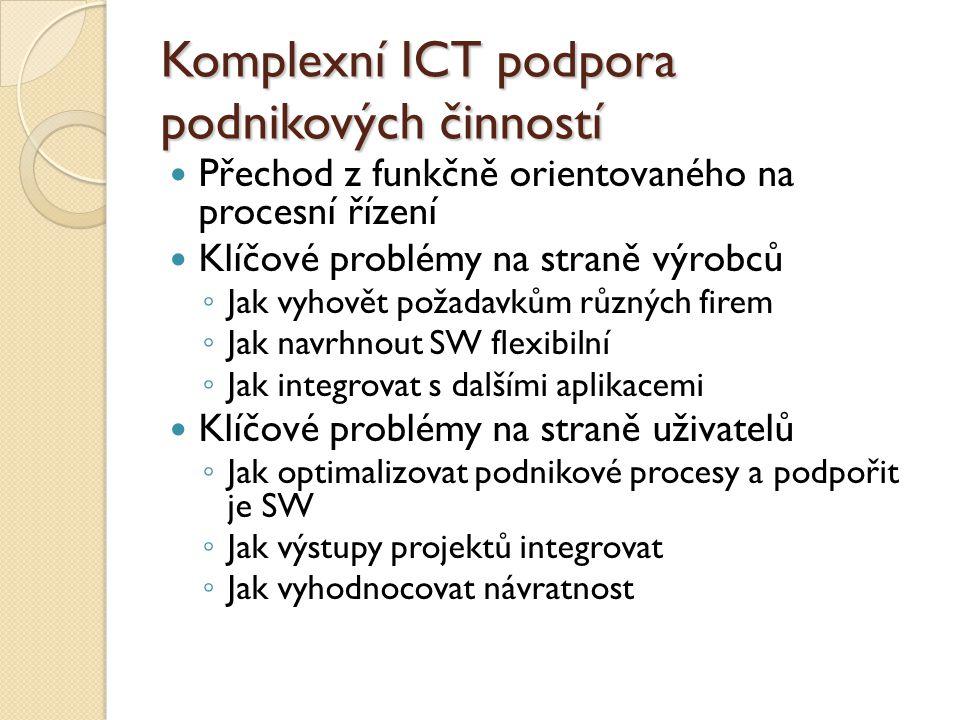 Komplexní ICT podpora podnikových činností Přechod z funkčně orientovaného na procesní řízení Klíčové problémy na straně výrobců ◦ Jak vyhovět požadav