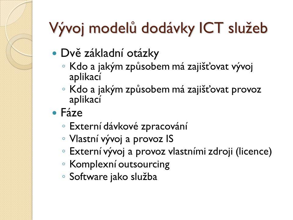 Vývoj modelů dodávky ICT služeb Dvě základní otázky ◦ Kdo a jakým způsobem má zajišťovat vývoj aplikací ◦ Kdo a jakým způsobem má zajišťovat provoz ap