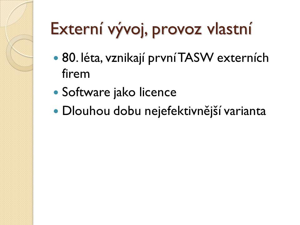 Externí vývoj, provoz vlastní 80. léta, vznikají první TASW externích firem Software jako licence Dlouhou dobu nejefektivnější varianta