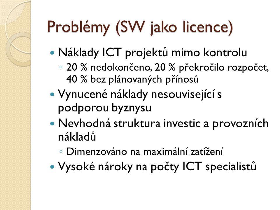 Problémy (SW jako licence) Náklady ICT projektů mimo kontrolu ◦ 20 % nedokončeno, 20 % překročilo rozpočet, 40 % bez plánovaných přínosů Vynucené nákl