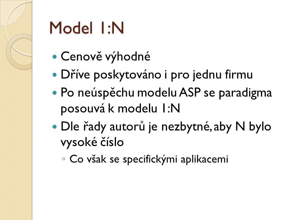 Model 1:N Cenově výhodné Dříve poskytováno i pro jednu firmu Po neúspěchu modelu ASP se paradigma posouvá k modelu 1:N Dle řady autorů je nezbytné, ab