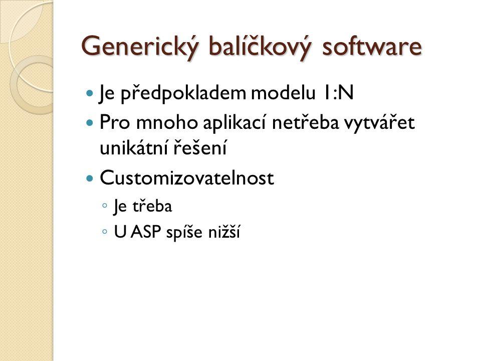 Generický balíčkový software Je předpokladem modelu 1:N Pro mnoho aplikací netřeba vytvářet unikátní řešení Customizovatelnost ◦ Je třeba ◦ U ASP spíš
