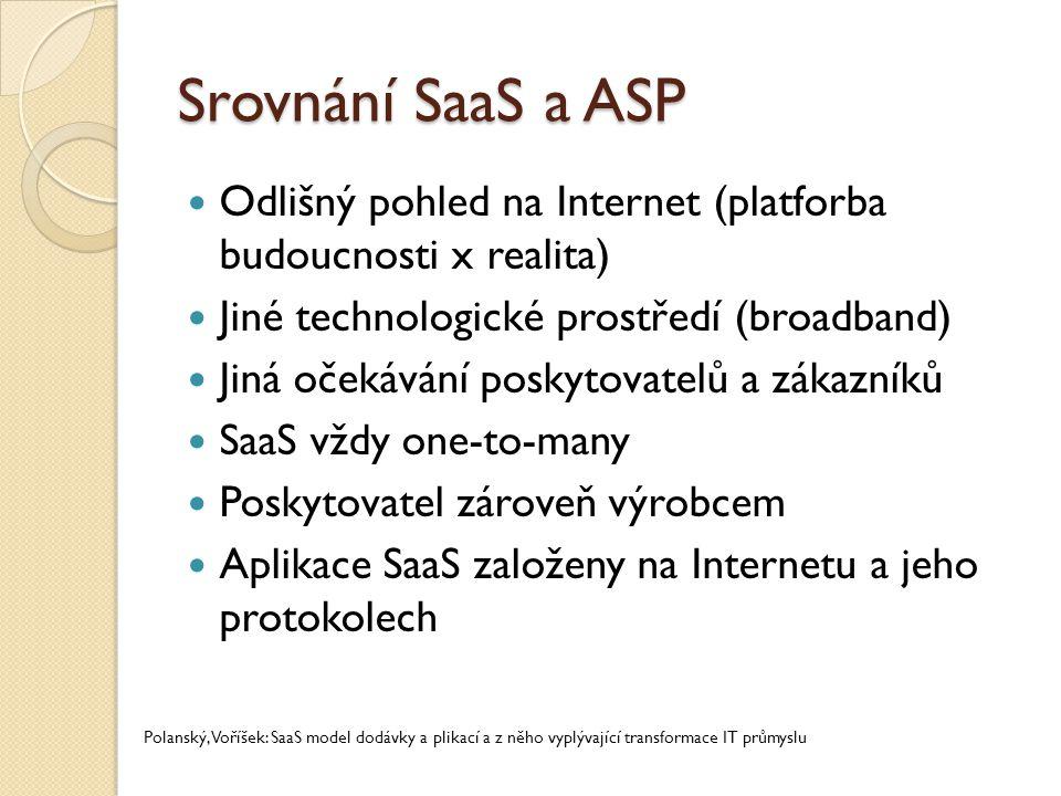 Srovnání SaaS a ASP Odlišný pohled na Internet (platforba budoucnosti x realita) Jiné technologické prostředí (broadband) Jiná očekávání poskytovatelů