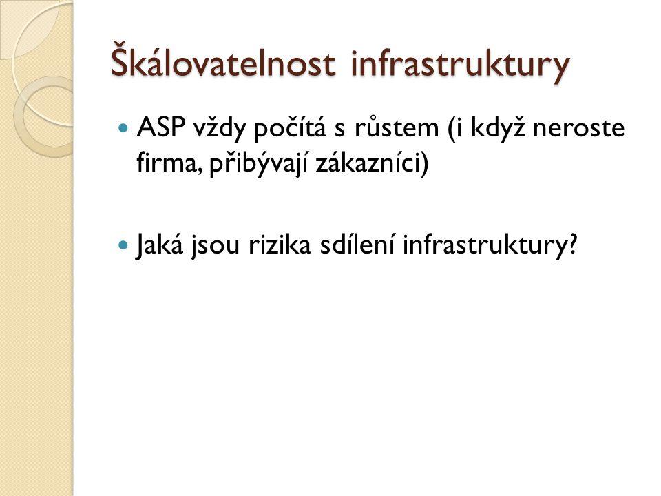 Škálovatelnost infrastruktury ASP vždy počítá s růstem (i když neroste firma, přibývají zákazníci) Jaká jsou rizika sdílení infrastruktury?