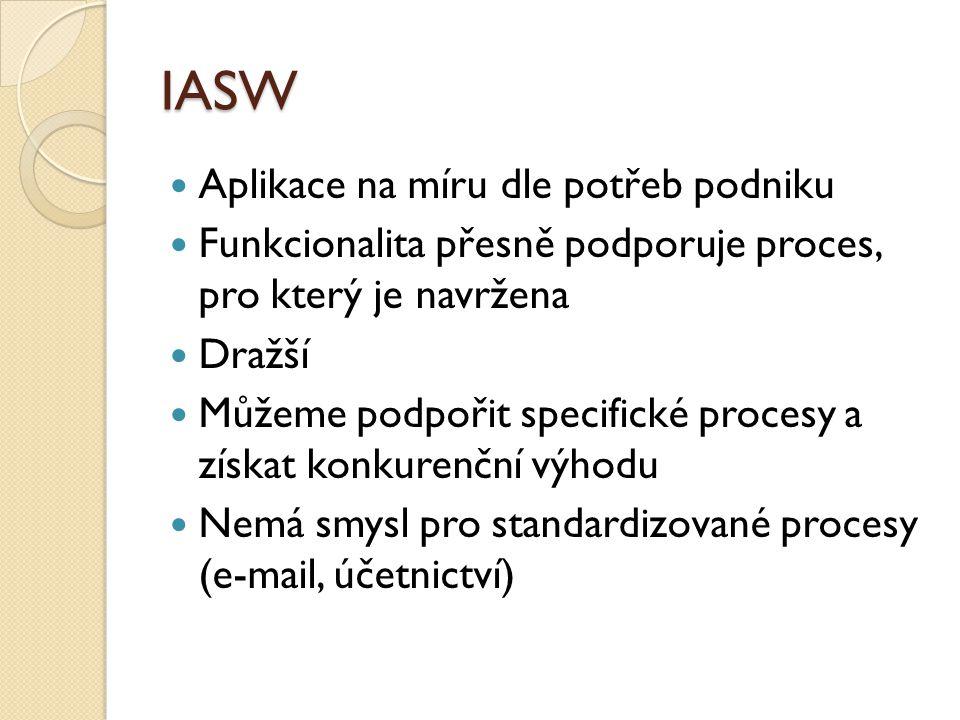 IASW Aplikace na míru dle potřeb podniku Funkcionalita přesně podporuje proces, pro který je navržena Dražší Můžeme podpořit specifické procesy a získ