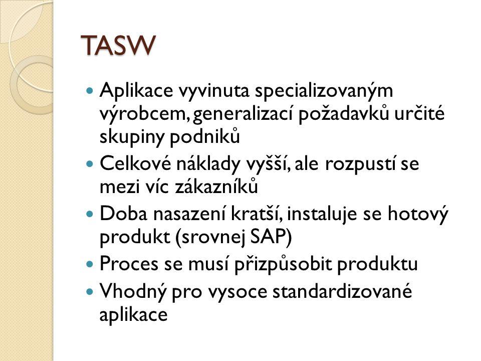 TASW Aplikace vyvinuta specializovaným výrobcem, generalizací požadavků určité skupiny podniků Celkové náklady vyšší, ale rozpustí se mezi víc zákazní