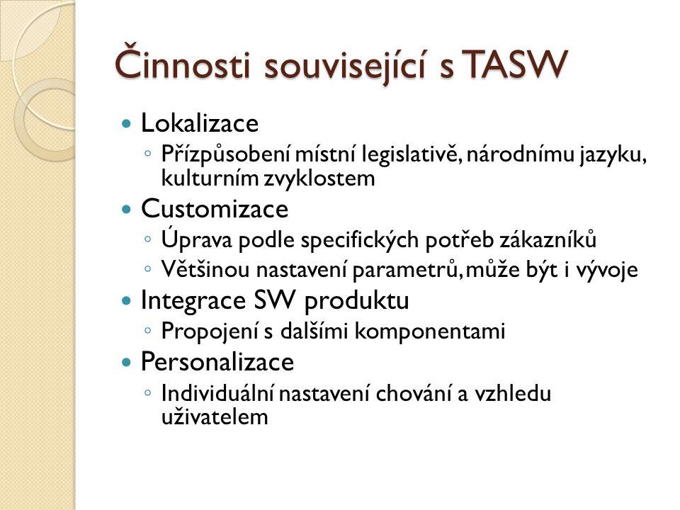 Činnosti související s TASW Lokalizace ◦ Přízpůsobení místní legislativě, národnímu jazyku, kulturním zvyklostem Customizace ◦ Úprava podle specifický