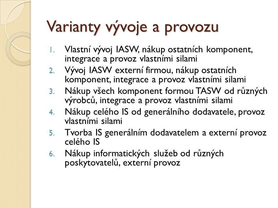 Varianty vývoje a provozu 1. Vlastní vývoj IASW, nákup ostatních komponent, integrace a provoz vlastními silami 2. Vývoj IASW externí firmou, nákup os