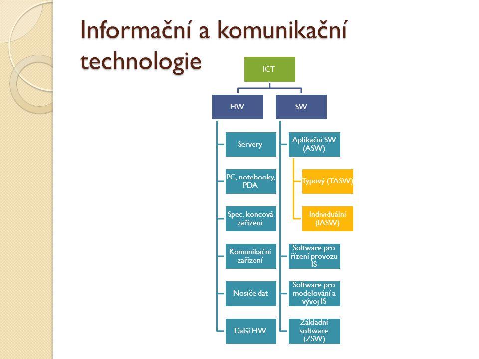 Informační a komunikační technologie ICT HW Servery PC, notebooky, PDA Spec. koncová zařízení Komunikační zařízení Nosiče dat Další HW SW Aplikační SW