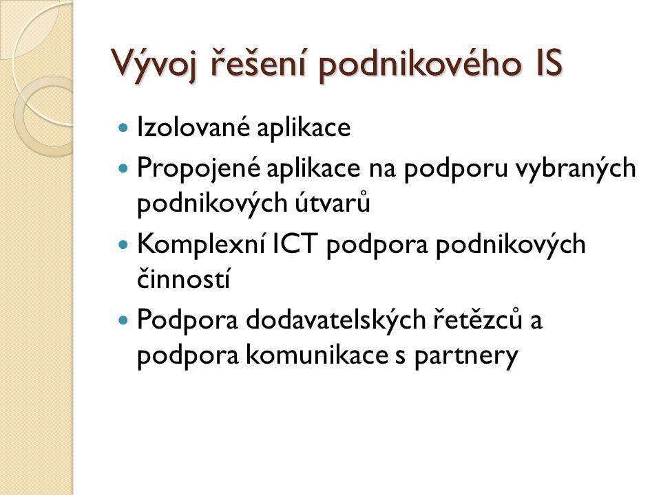 Vývoj řešení podnikového IS Izolované aplikace Propojené aplikace na podporu vybraných podnikových útvarů Komplexní ICT podpora podnikových činností P