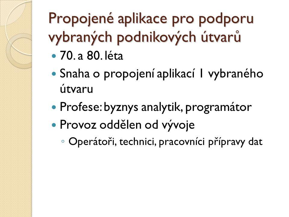 Propojené aplikace pro podporu vybraných podnikových útvarů 70. a 80. léta Snaha o propojení aplikací 1 vybraného útvaru Profese: byznys analytik, pro