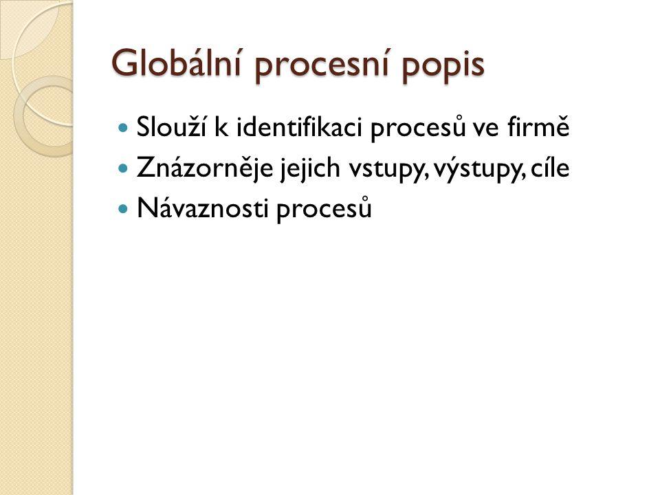 Globální procesní popis Slouží k identifikaci procesů ve firmě Znázorněje jejich vstupy, výstupy, cíle Návaznosti procesů