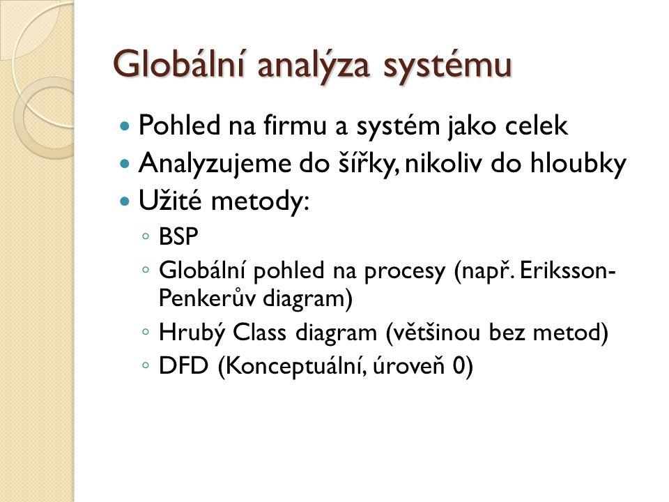 Detailní analýza systému Analyzujeme jen část firmy a jejího IS ◦ Tu, která je předmětem řešení Do hloubky, nikoliv do šířky Užité metody: ◦ Detailní Class diagram ◦ Detailní popis relevantních procesů ◦ Data flow diagram (nižší úrovně) ◦ Životní cykly objektů