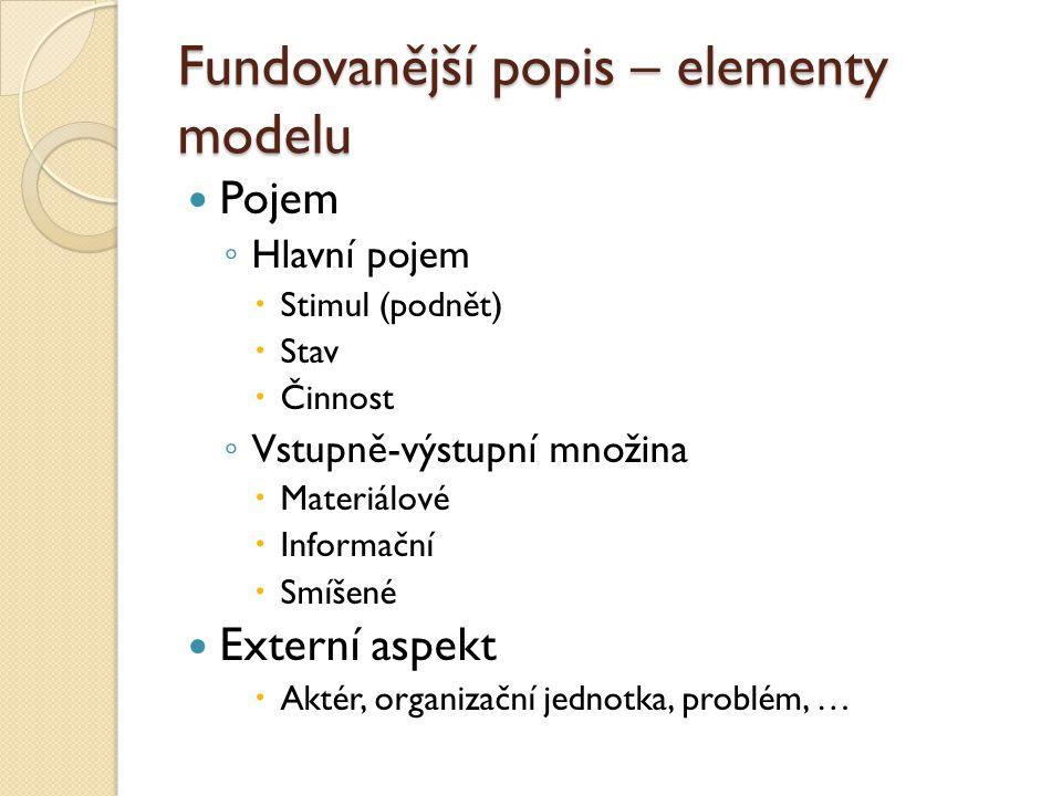 Fundovanější popis – elementy modelu Pojem ◦ Hlavní pojem  Stimul (podnět)  Stav  Činnost ◦ Vstupně-výstupní množina  Materiálové  Informační  S