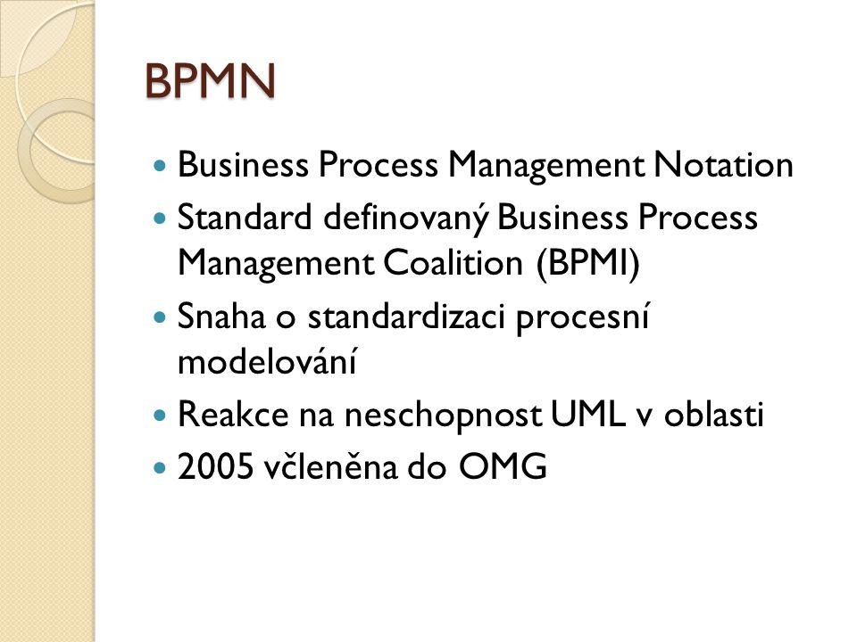 BPMN Business Process Management Notation Standard definovaný Business Process Management Coalition (BPMI) Snaha o standardizaci procesní modelování R