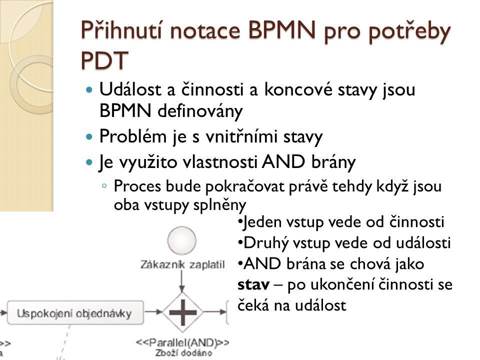 Přihnutí notace BPMN pro potřeby PDT Událost a činnosti a koncové stavy jsou BPMN definovány Problém je s vnitřními stavy Je využito vlastnosti AND br