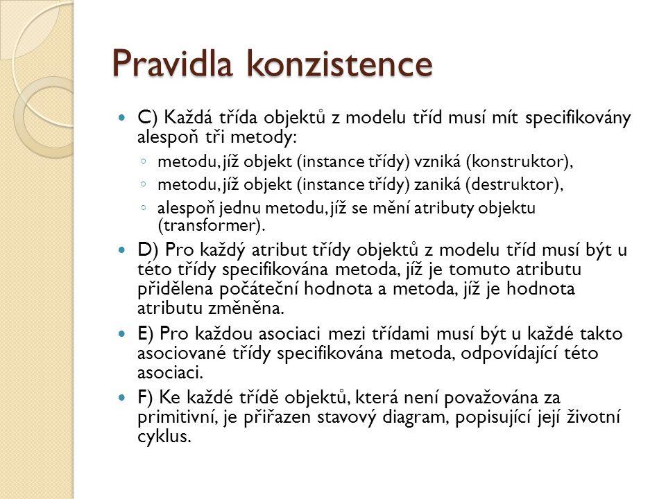 Pravidla konzistence C) Každá třída objektů z modelu tříd musí mít specifikovány alespoň tři metody: ◦ metodu, jíž objekt (instance třídy) vzniká (kon