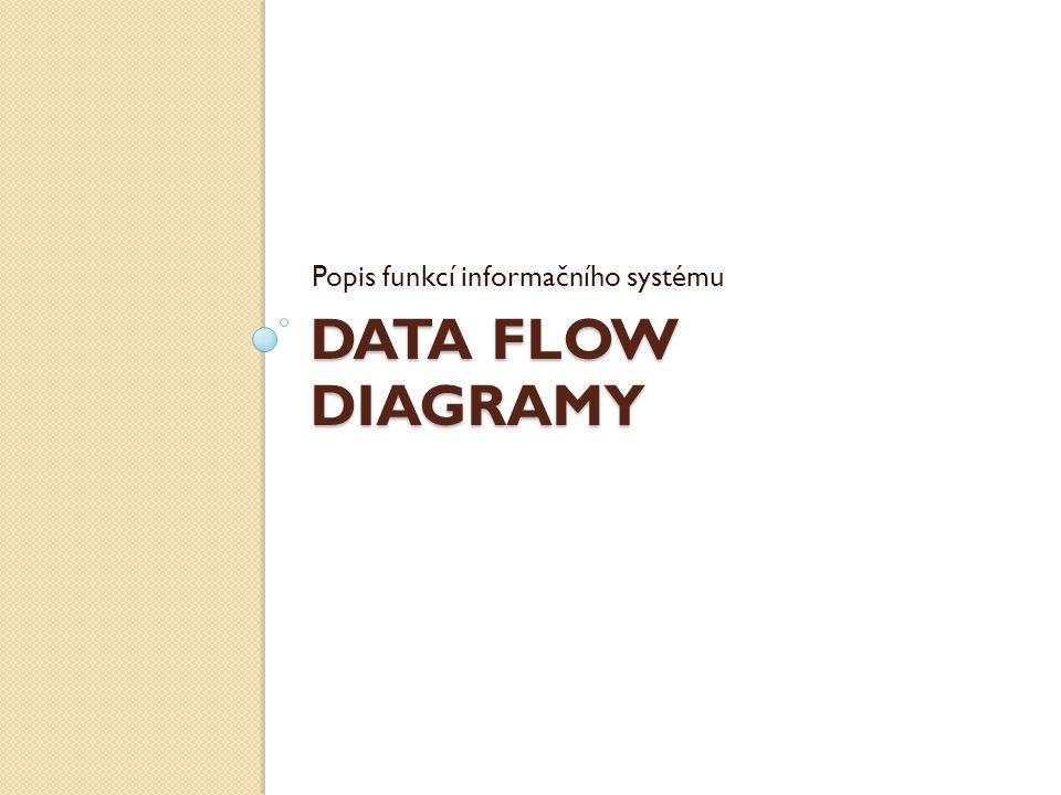 DATA FLOW DIAGRAMY Popis funkcí informačního systému