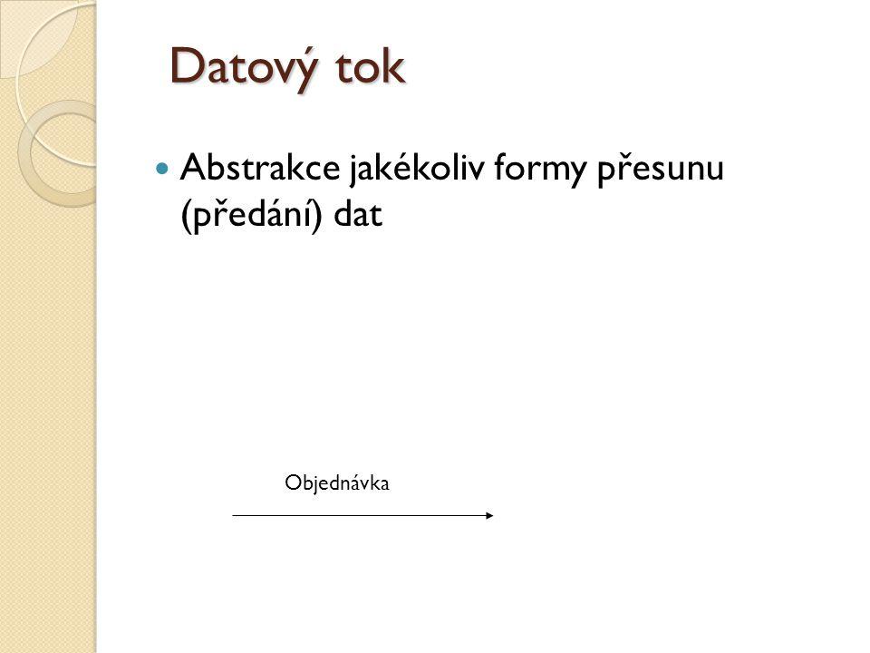 Datový tok Abstrakce jakékoliv formy přesunu (předání) dat Objednávka