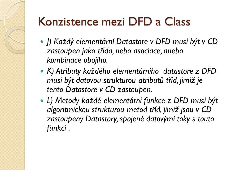 Konzistence mezi DFD a Class J) Každý elementární Datastore v DFD musí být v CD zastoupen jako třída, nebo asociace, anebo kombinace obojího. K) Atrib
