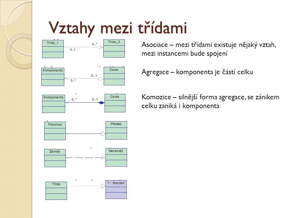 Vztahy mezi třídami Asociace – mezi třídami existuje nějaký vztah, mezi instancemi bude spojení Agregace – komponenta je částí celku Komozice – silněj