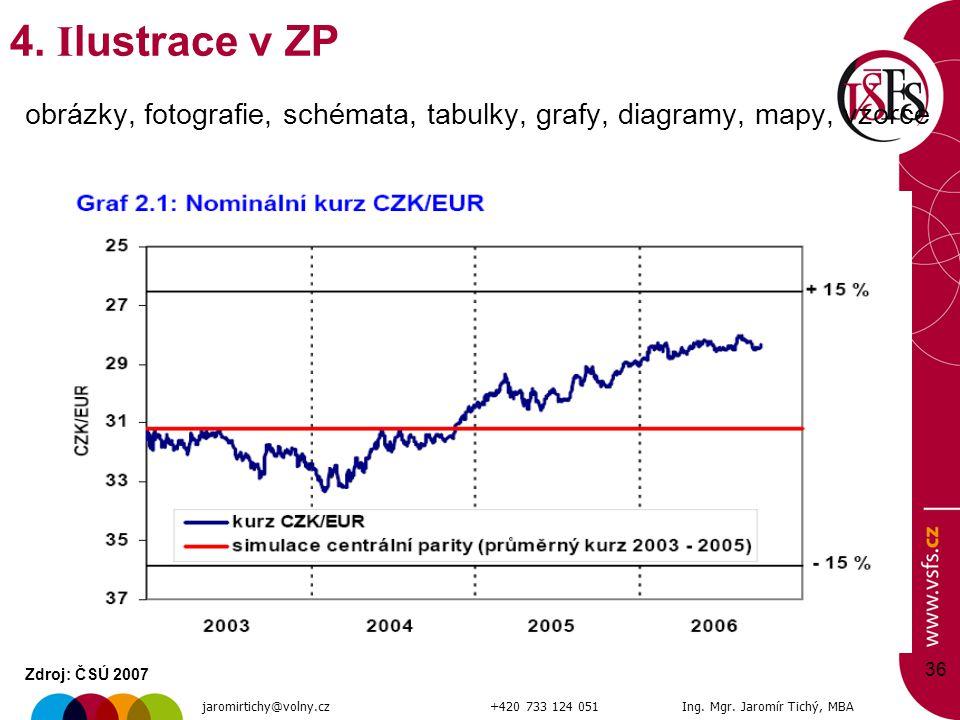 obrázky, fotografie, schémata, tabulky, grafy, diagramy, mapy, vzorce Zdroj: ČSÚ 2007 36 4. I lustrace v ZP jaromirtichy@volny.cz+420 733 124 051Ing.