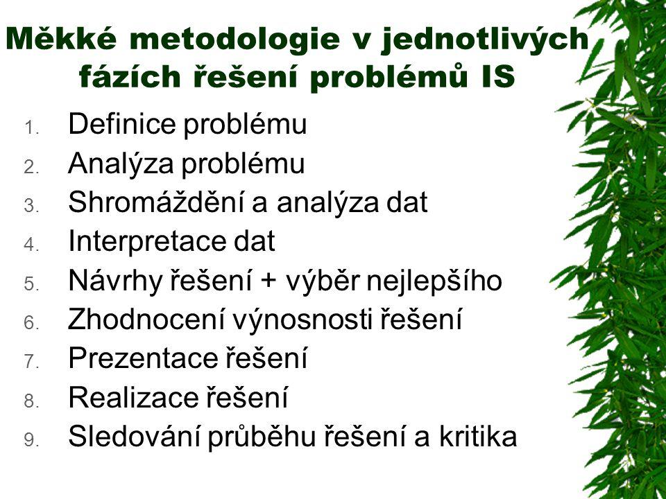 Chyby  Sugestivní otázky  Chybně sestavený výčet nabídek  Citlivé otázky (anonymní dotazník)