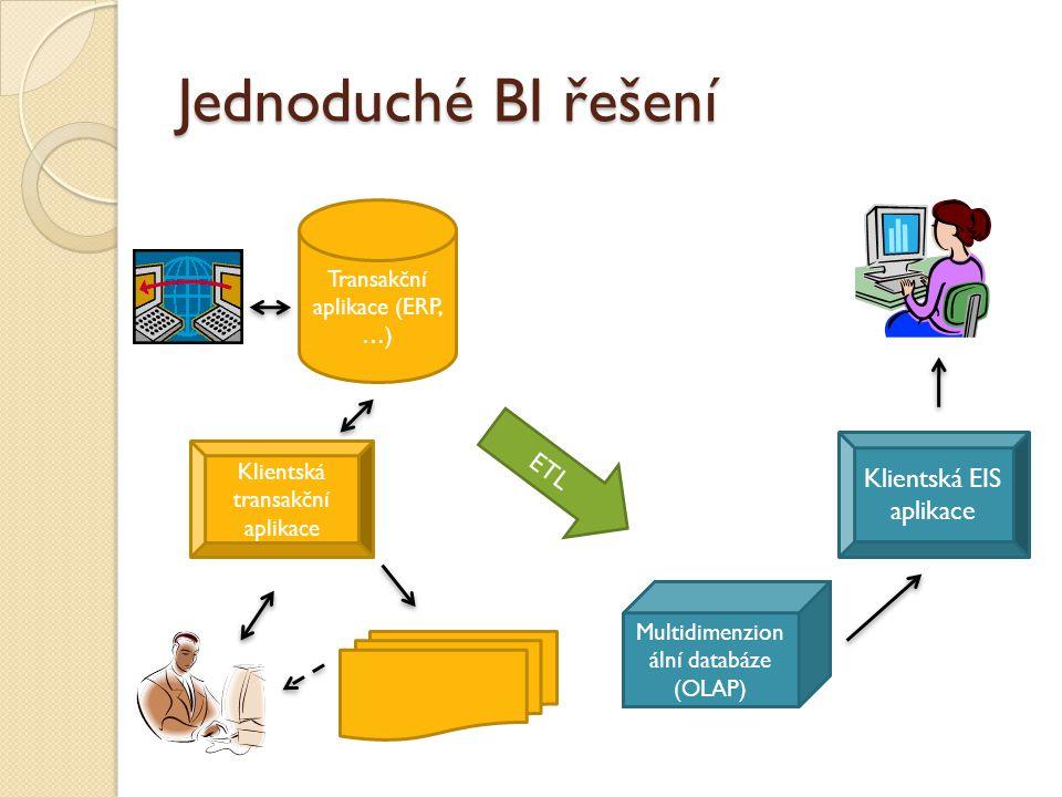 Jednoduché BI řešení Transakční aplikace (ERP, …) ETL Klientská transakční aplikace Multidimenzion ální databáze (OLAP) Klientská EIS aplikace