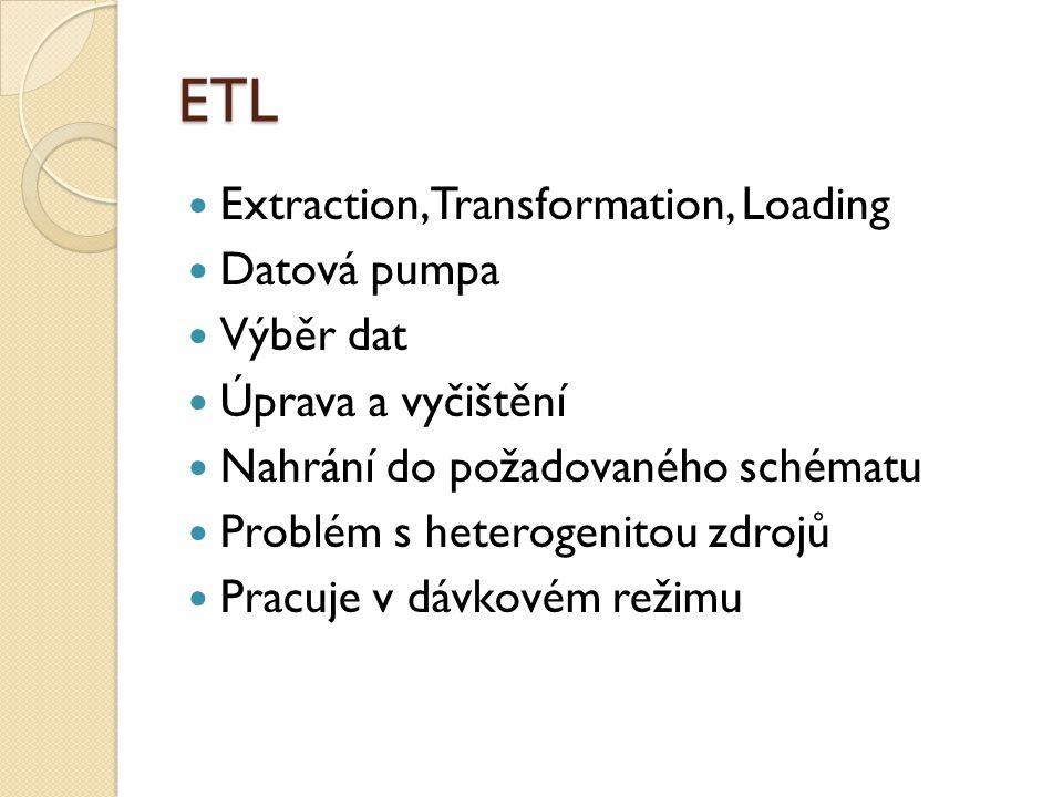 ETL Extraction, Transformation, Loading Datová pumpa Výběr dat Úprava a vyčištění Nahrání do požadovaného schématu Problém s heterogenitou zdrojů Pracuje v dávkovém režimu